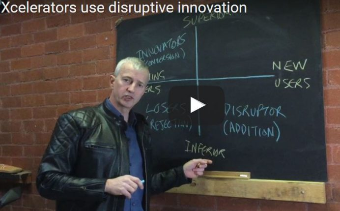 Disruptive Innovation growth strategies